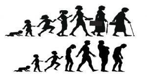 Monde: Le Concept du Développement Humain: la version pratique